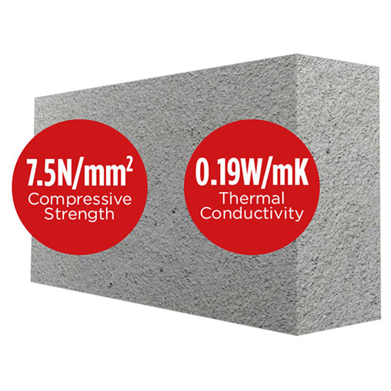 B7 100mm Quinnlite Block 440x215x100mm (Red Strap Bale)